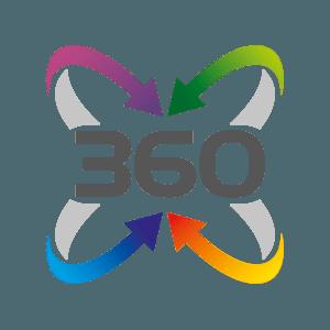 360 Grad-Sicht auf Ihre Kundenbeziehungen